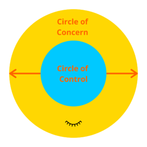 Circle of Control graphic with The Positive Planner Logo to ease post lockdown anxiety